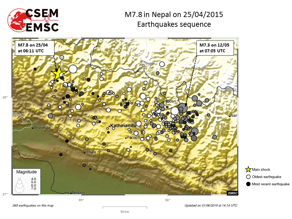 M7.8 Nepal aftershock distribution