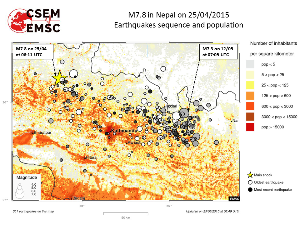 M7.8 Nepal aftershock time distribution